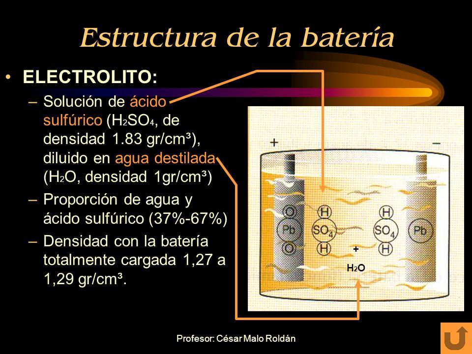 Estructura de la batería