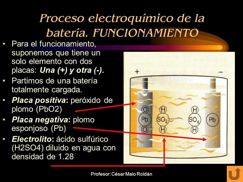 Proceso electroquímico de la batería. FUNCIONAMIENTO