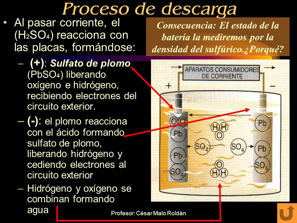 Profesor: César Malo Roldán