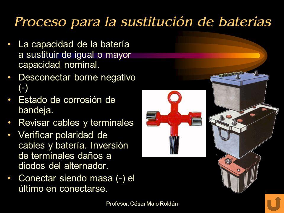 Proceso para la sustitución de baterías
