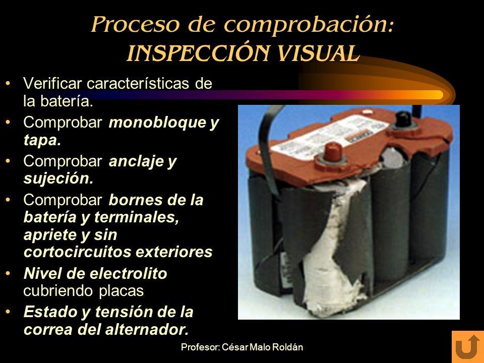 Proceso de comprobación: INSPECCIÓN VISUAL
