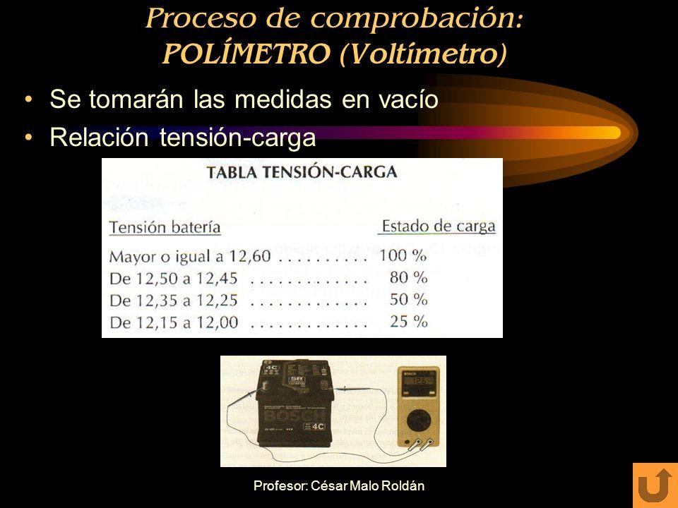 Proceso de comprobación: POLÍMETRO (Voltímetro)