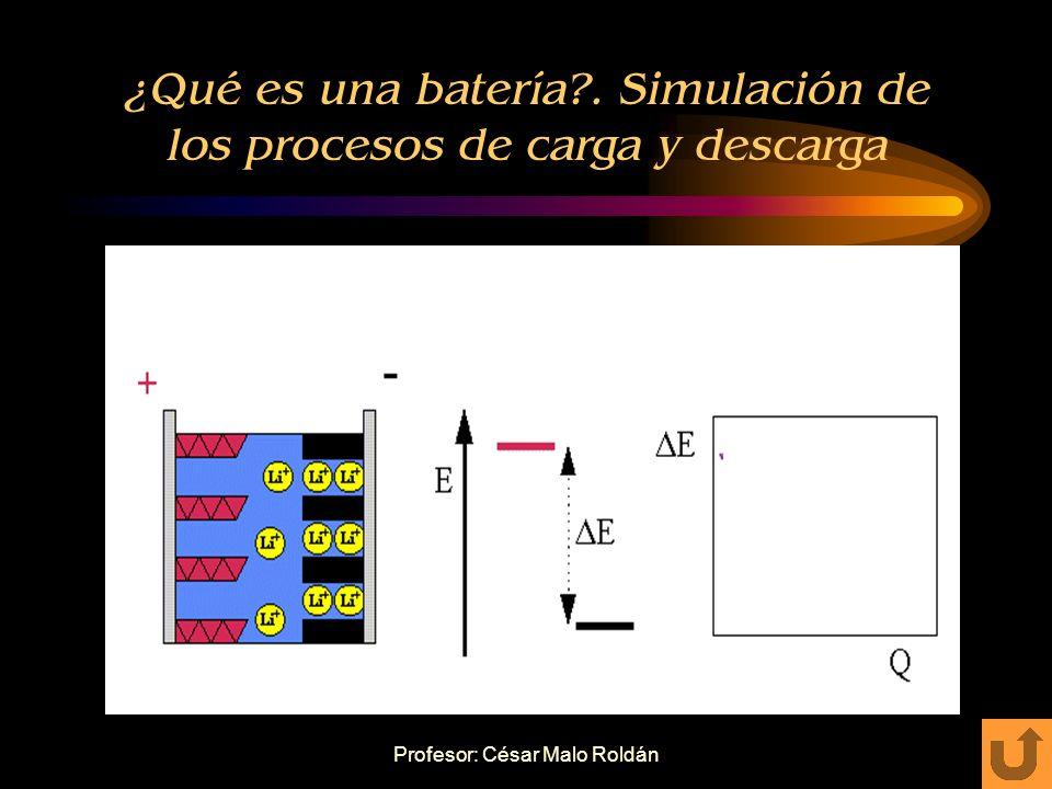 ¿Qué es una batería . Simulación de los procesos de carga y descarga