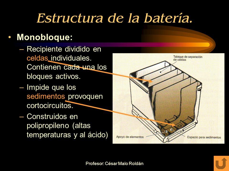 Estructura de la batería.