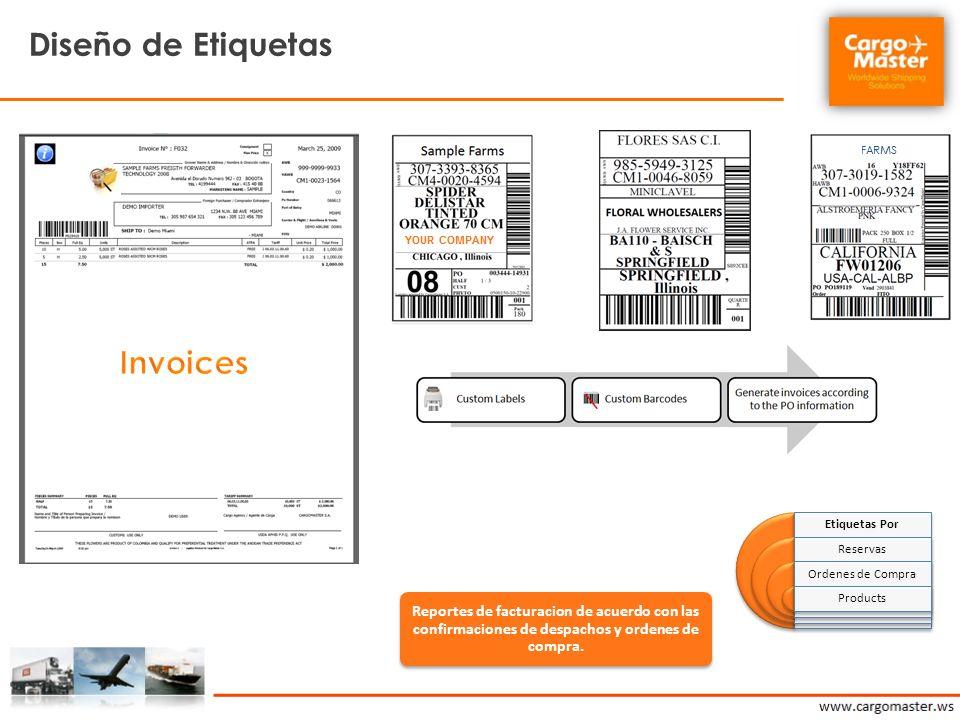 Diseño de Etiquetas Invoices