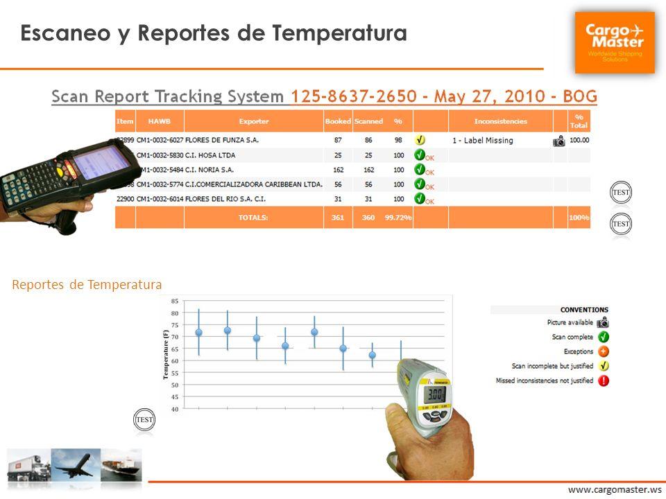 Escaneo y Reportes de Temperatura