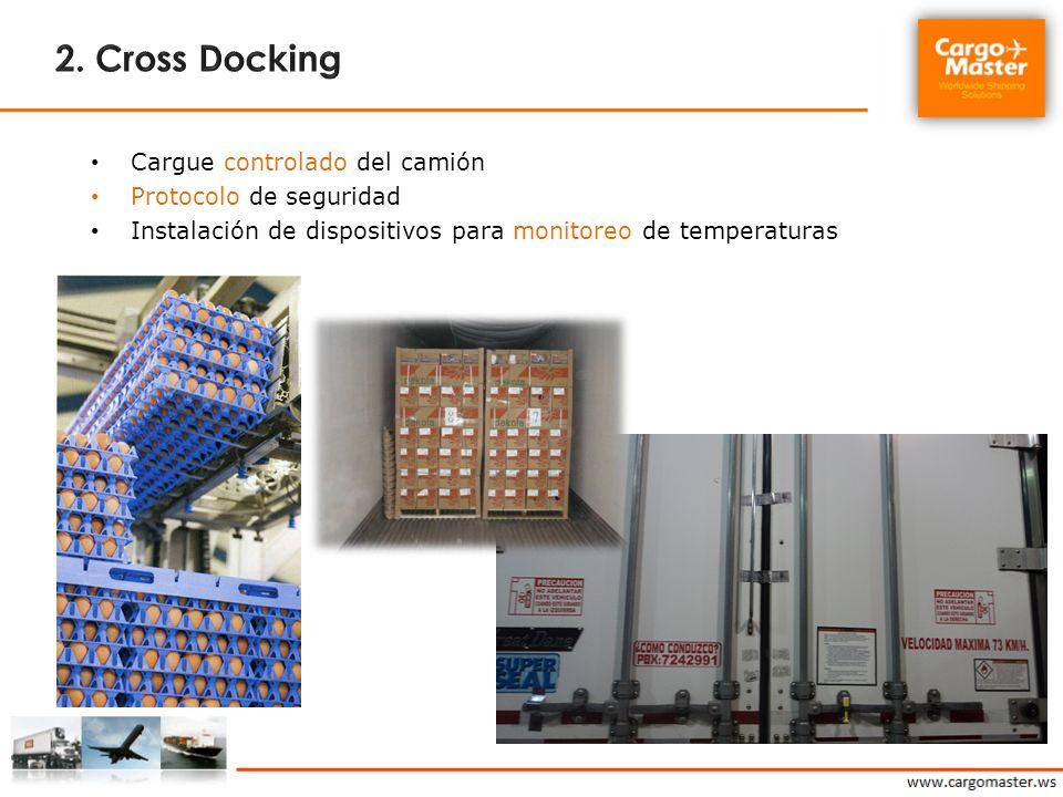 2. Cross Docking Cargue controlado del camión Protocolo de seguridad