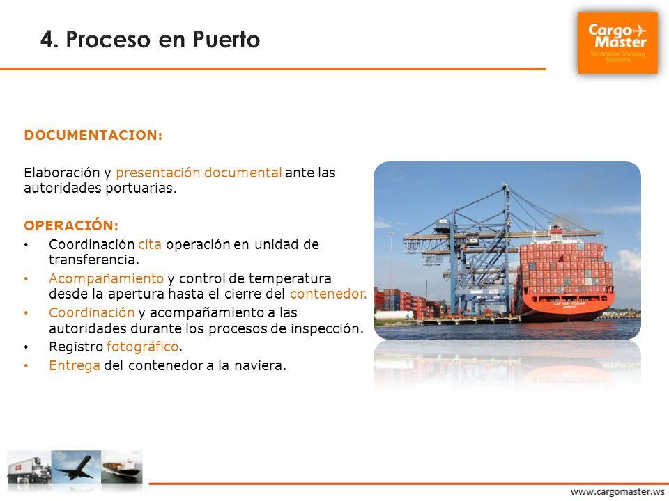 4. Proceso en Puerto DOCUMENTACION: