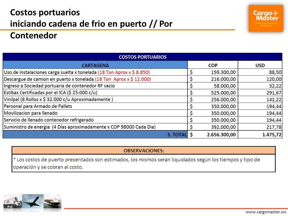 Costos portuarios iniciando cadena de frio en puerto // Por Contenedor
