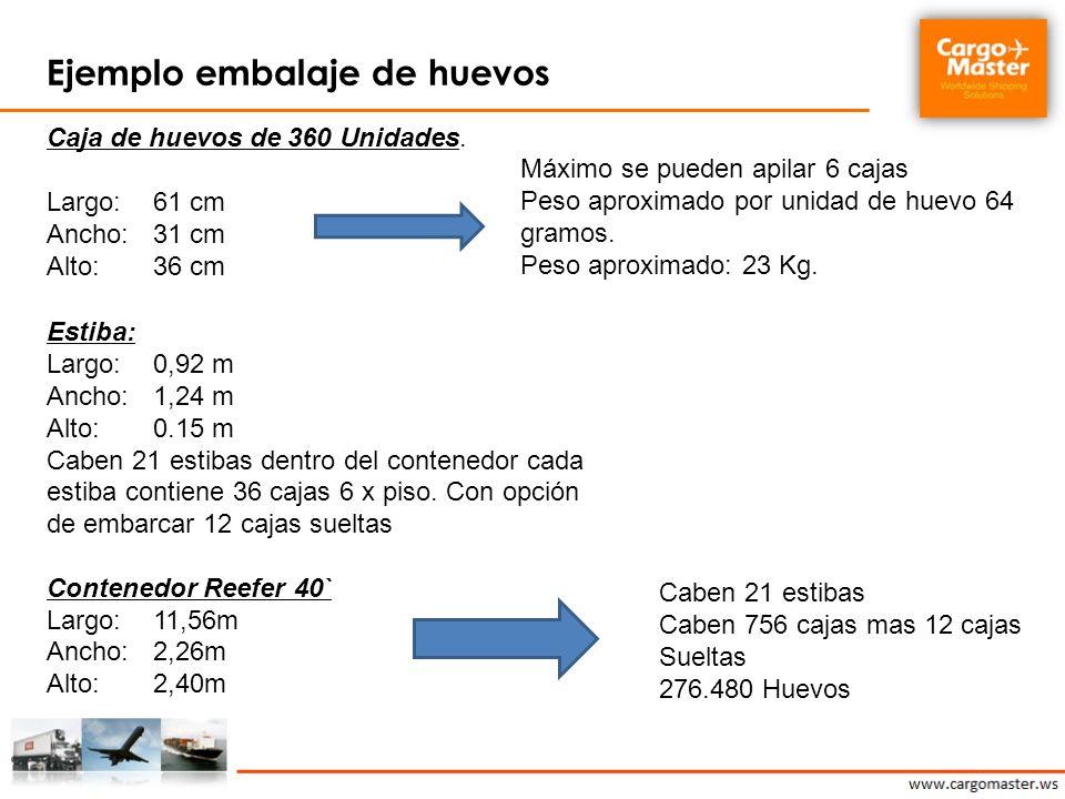 Presentaci n especial para ppt video online descargar - Ejemplo certificado energetico piso ...