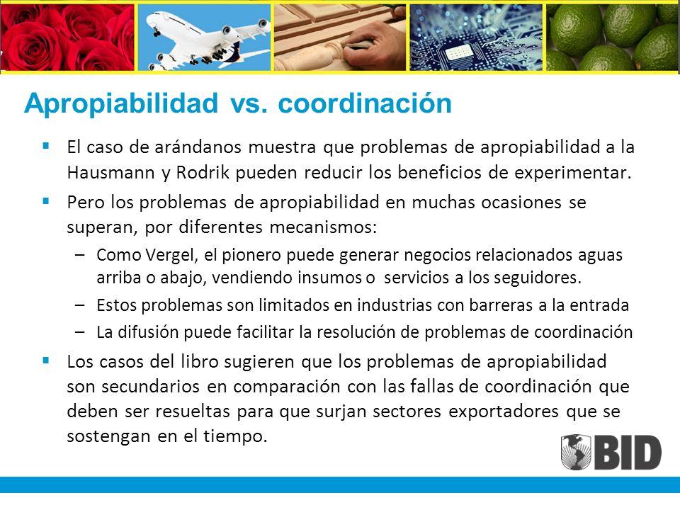 Apropiabilidad vs. coordinación
