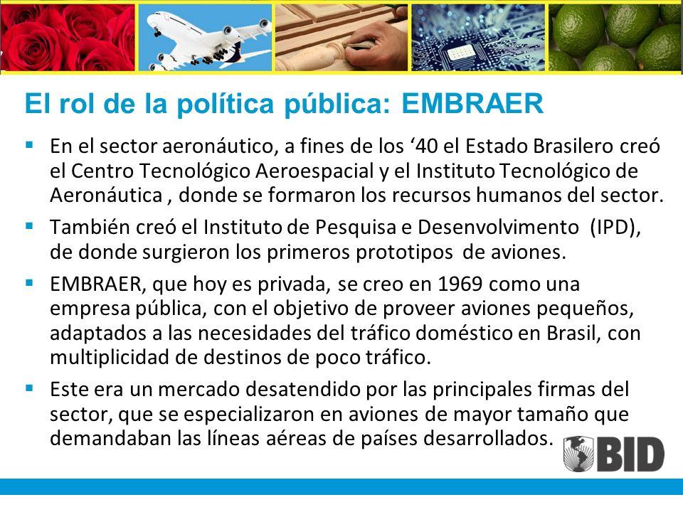 El rol de la política pública: EMBRAER