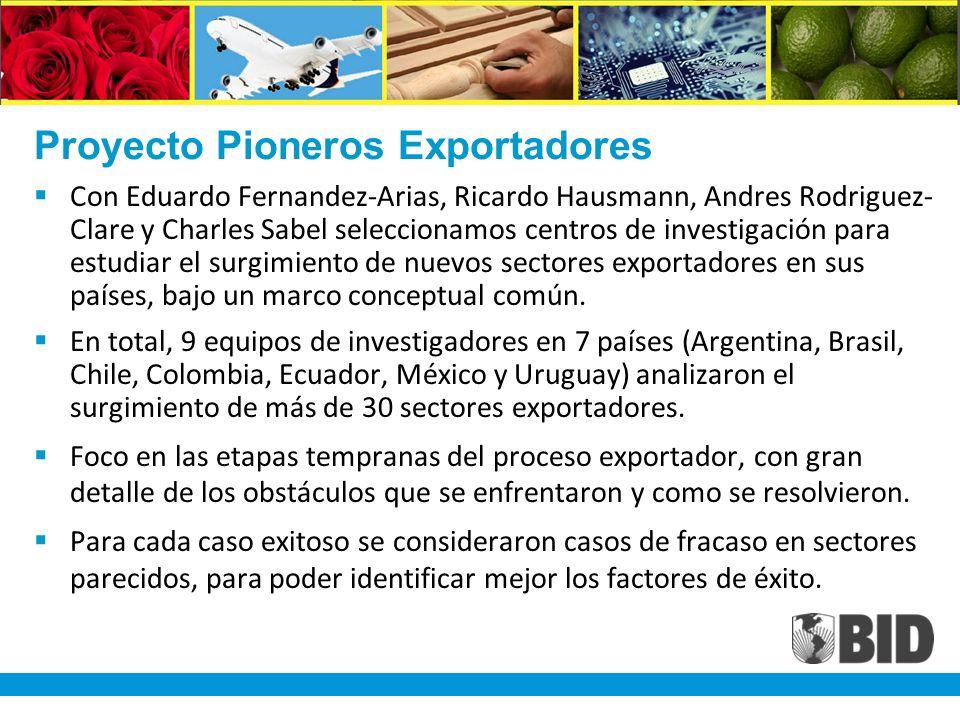 Proyecto Pioneros Exportadores