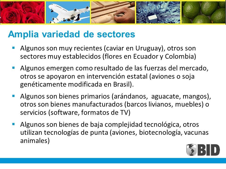 Amplia variedad de sectores