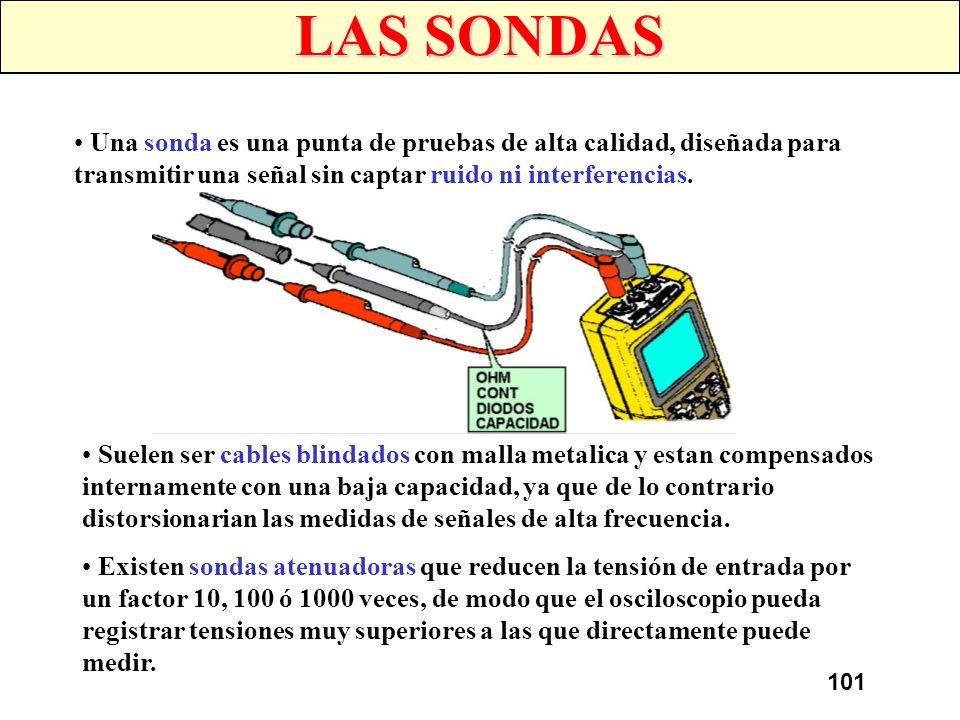 LAS SONDAS Una sonda es una punta de pruebas de alta calidad, diseñada para transmitir una señal sin captar ruido ni interferencias.