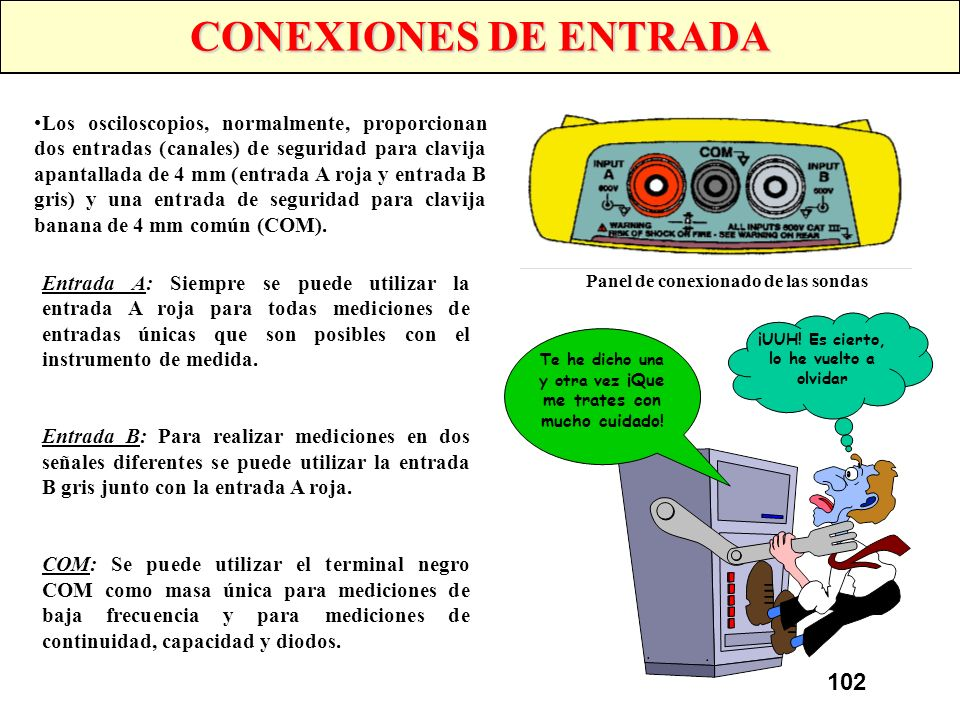 CONEXIONES DE ENTRADA