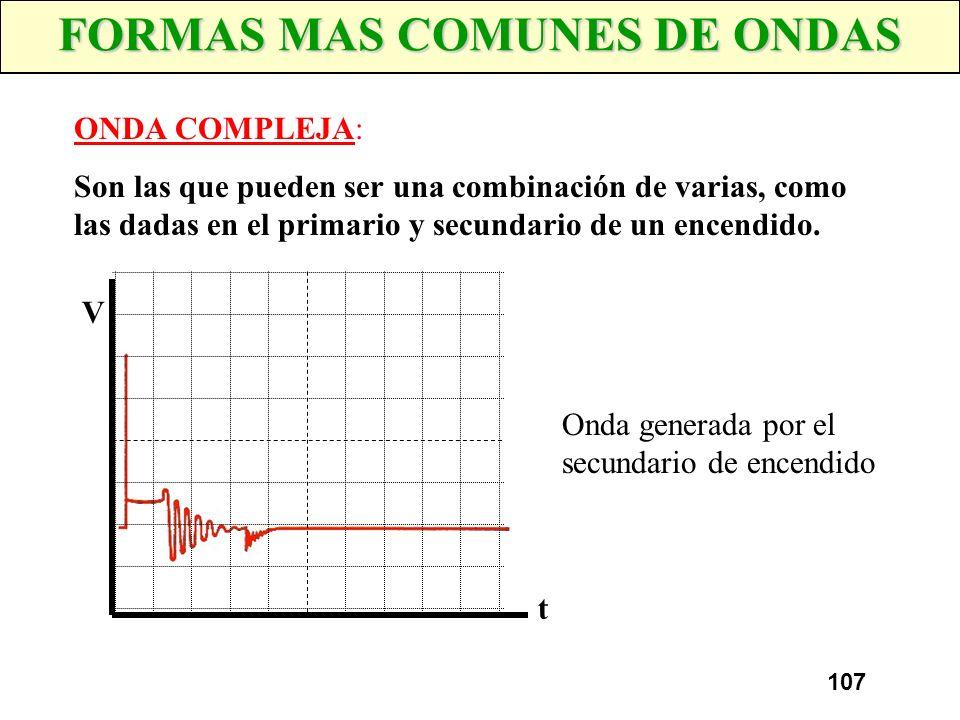 FORMAS MAS COMUNES DE ONDAS