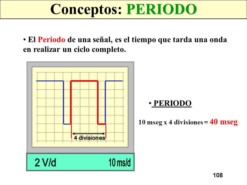Conceptos: PERIODO El Periodo de una señal, es el tiempo que tarda una onda en realizar un ciclo completo.