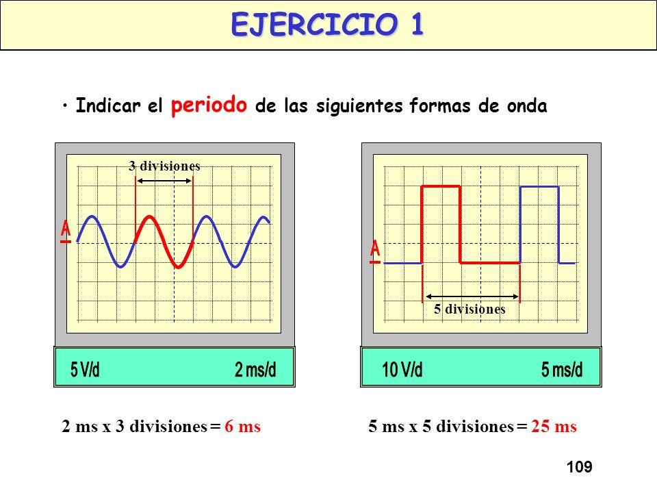 EJERCICIO 1 Indicar el periodo de las siguientes formas de onda