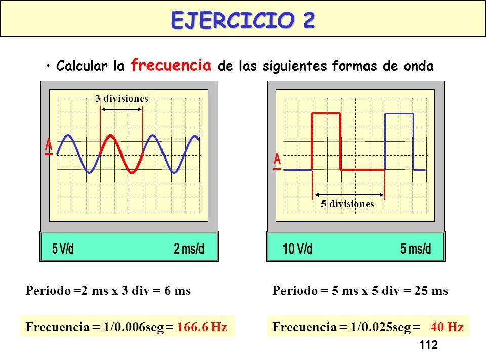 EJERCICIO 2 Calcular la frecuencia de las siguientes formas de onda