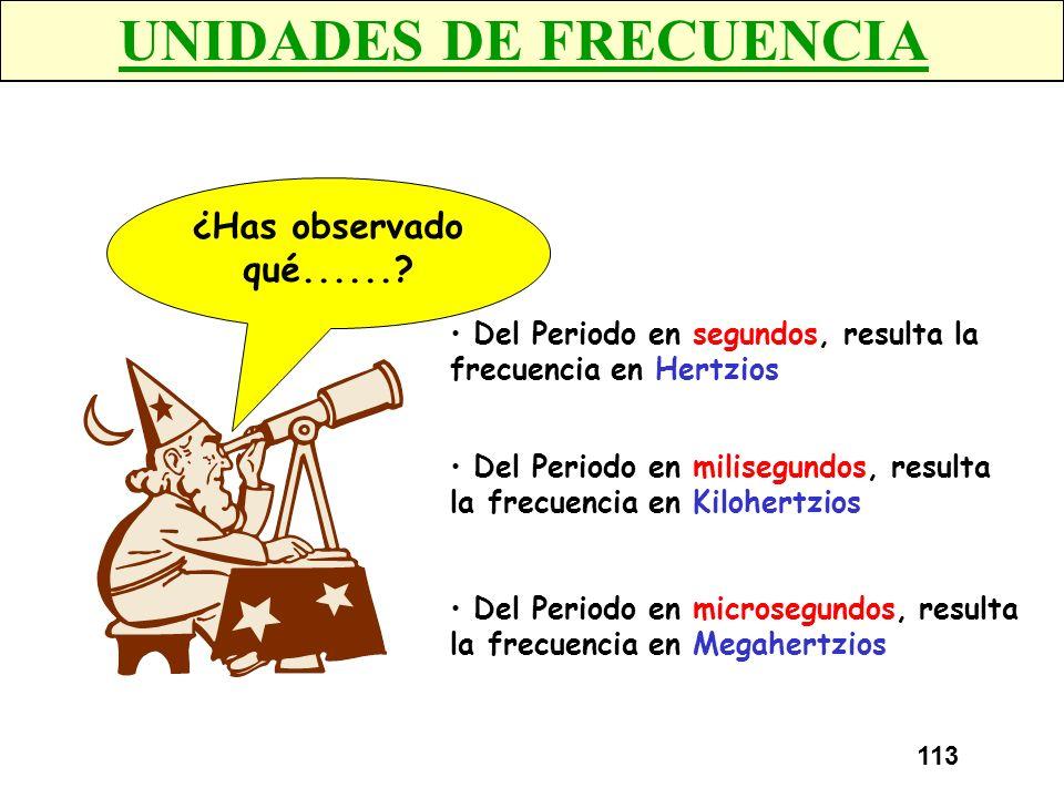 UNIDADES DE FRECUENCIA