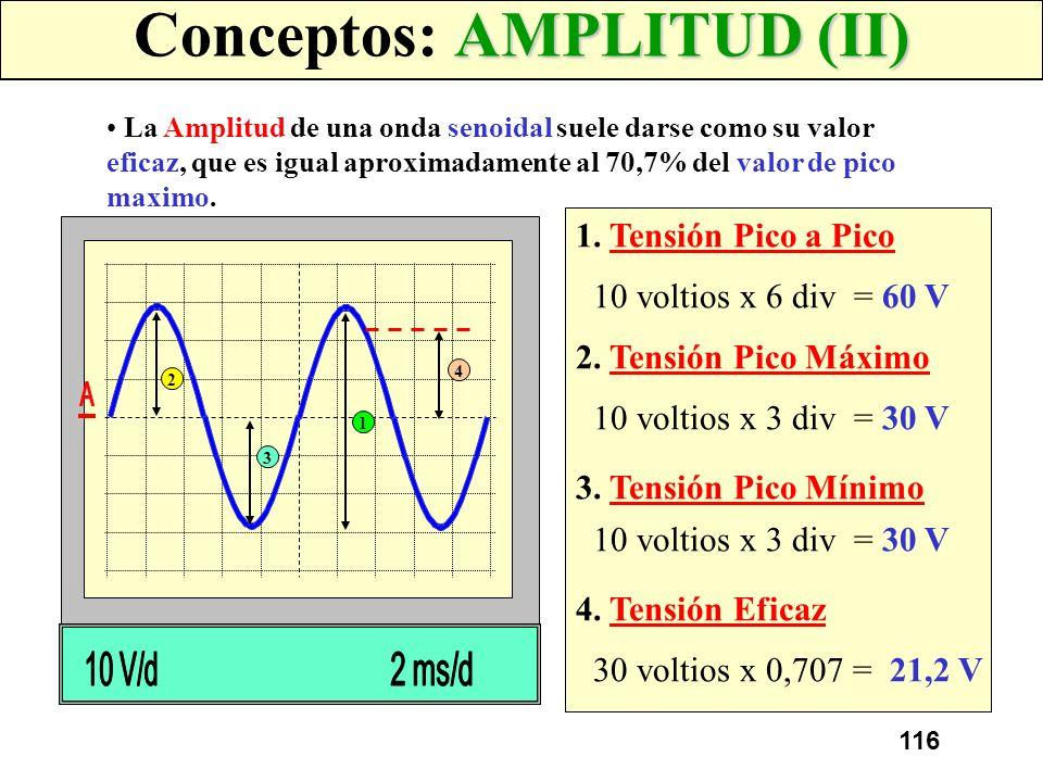 Conceptos: AMPLITUD (II)