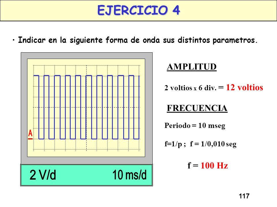 EJERCICIO 4 AMPLITUD FRECUENCIA f = 100 Hz