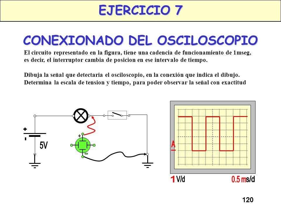 EJERCICIO 7 CONEXIONADO DEL OSCILOSCOPIO