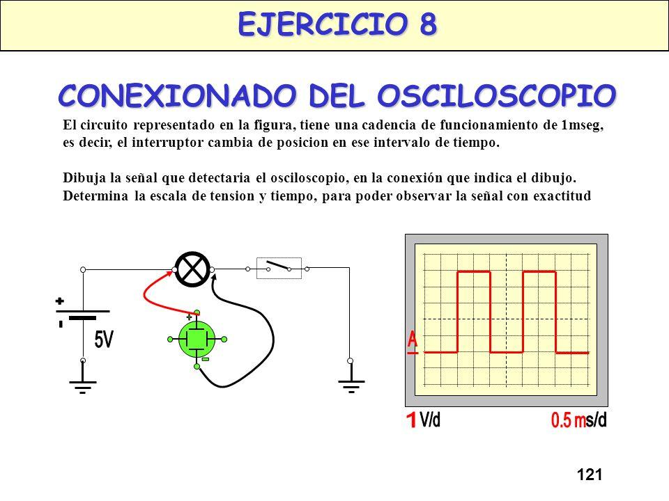 EJERCICIO 8 CONEXIONADO DEL OSCILOSCOPIO