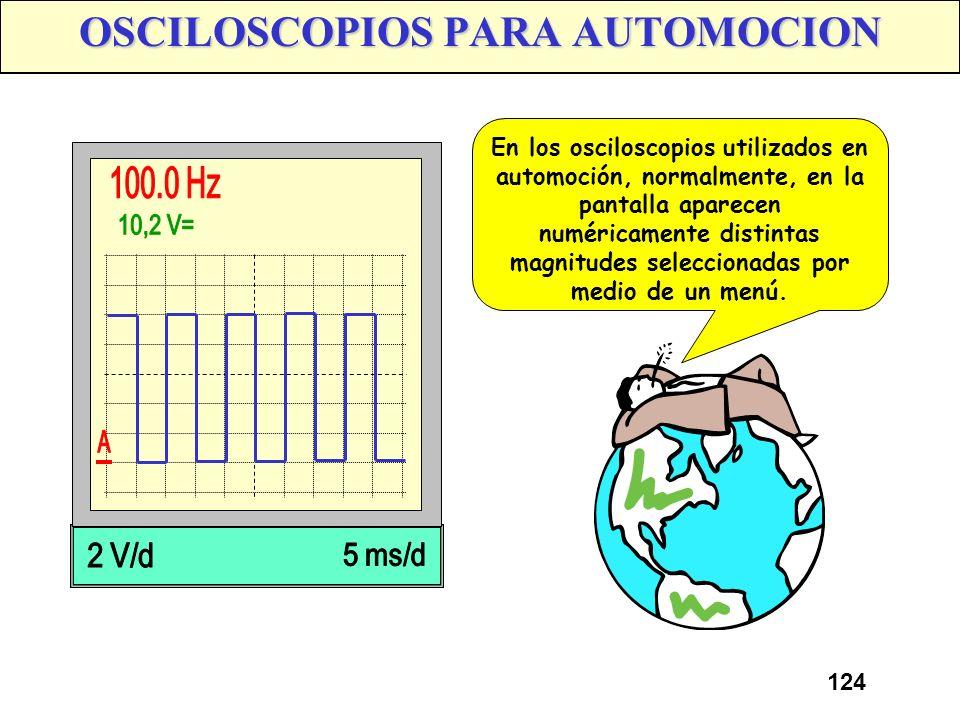 OSCILOSCOPIOS PARA AUTOMOCION