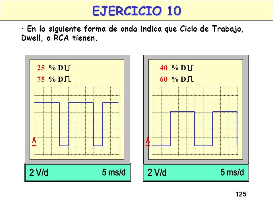 EJERCICIO 10 En la siguiente forma de onda indica que Ciclo de Trabajo, Dwell, o RCA tienen. 25. 75.