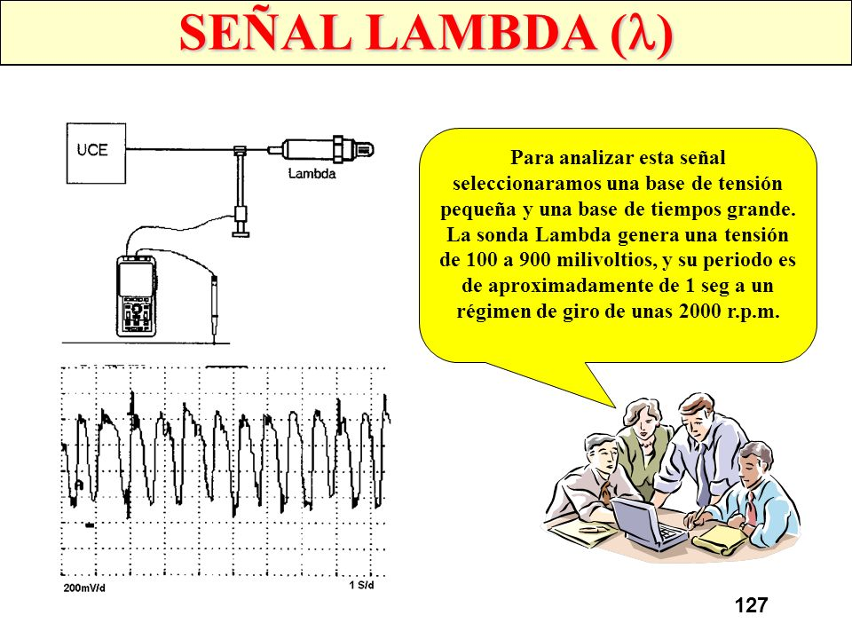 SEÑAL LAMBDA () Para analizar esta señal seleccionaramos una base de tensión pequeña y una base de tiempos grande.