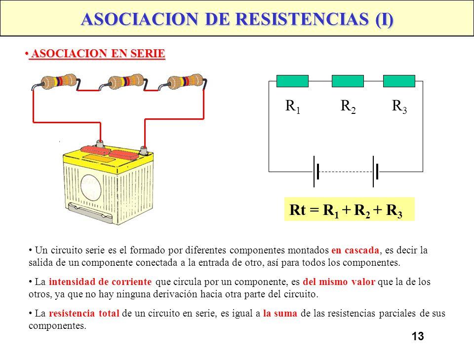 ASOCIACION DE RESISTENCIAS (I)