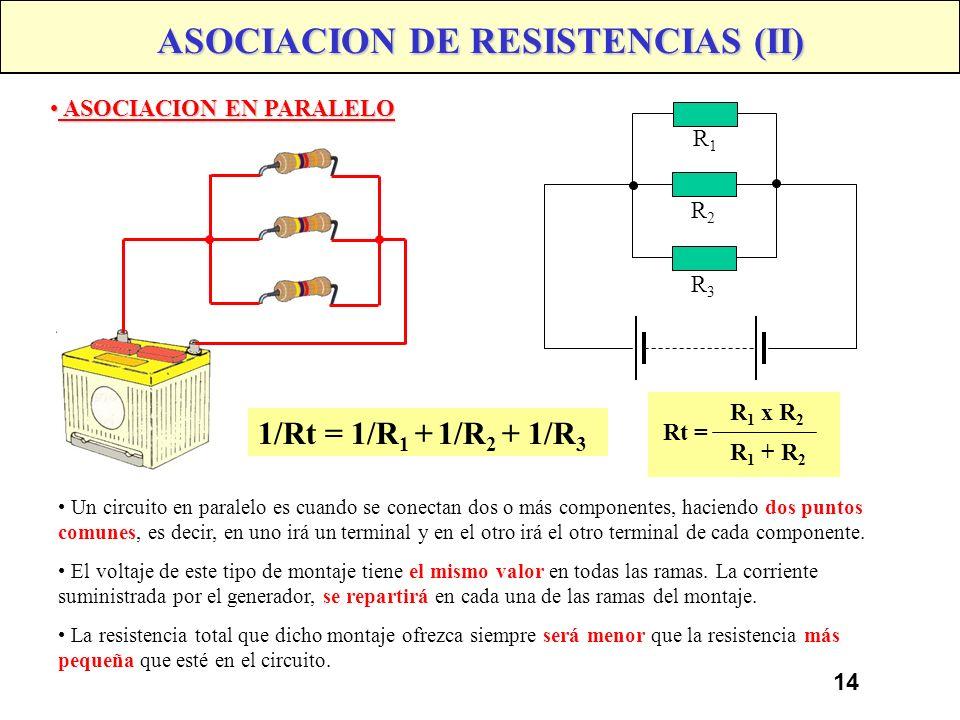 ASOCIACION DE RESISTENCIAS (II)