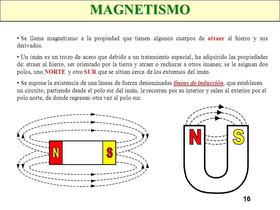 MAGNETISMO Se llama magnetismo a la propiedad que tienen algunos cuerpos de atraer al hierro y sus derivados.