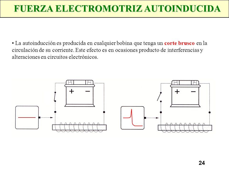 FUERZA ELECTROMOTRIZ AUTOINDUCIDA