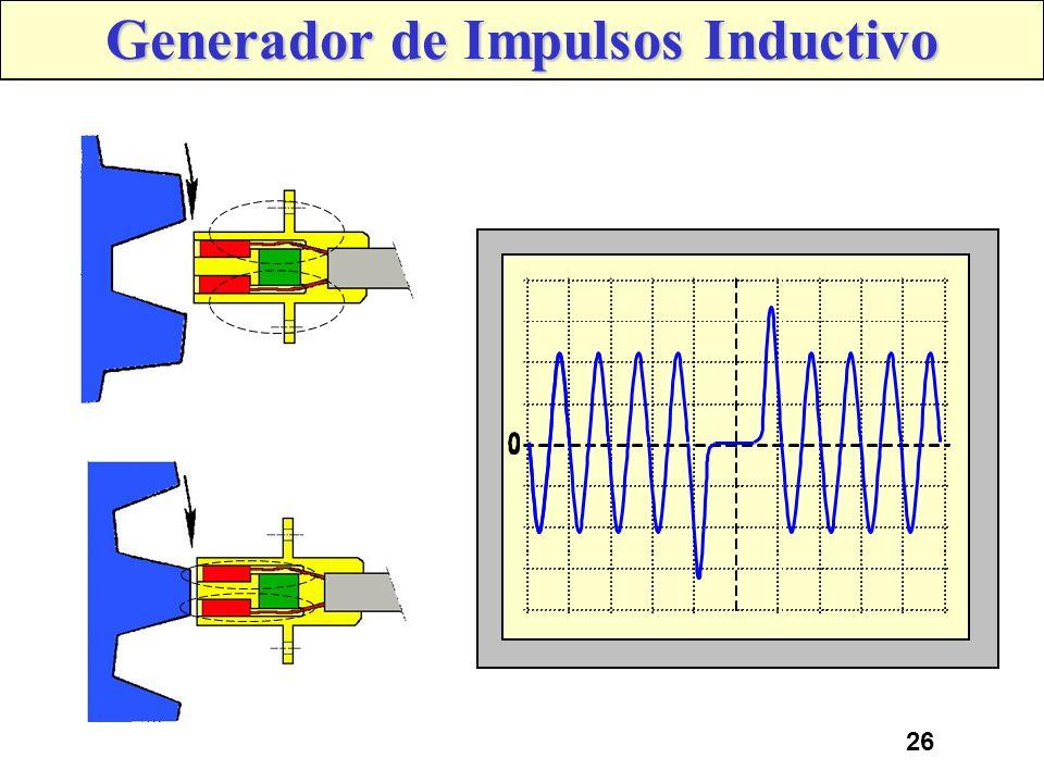 Generador de Impulsos Inductivo