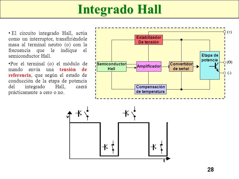 Integrado Hall (+) Etapa de. potencia. Compensación. de temperatura. Amplificador. Estabilizador.