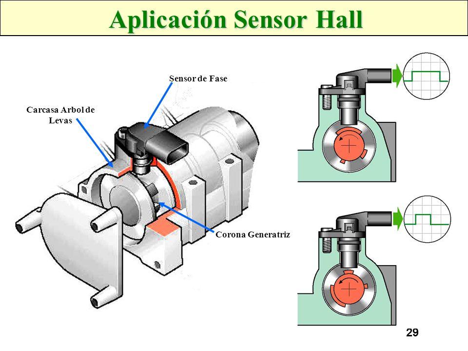 Aplicación Sensor Hall