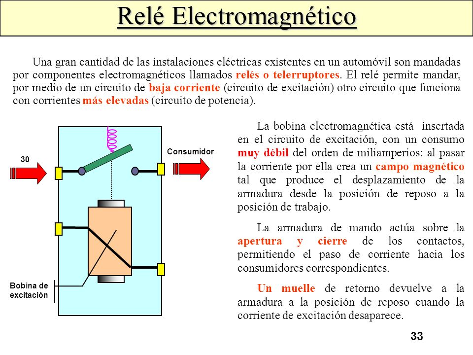 Relé Electromagnético