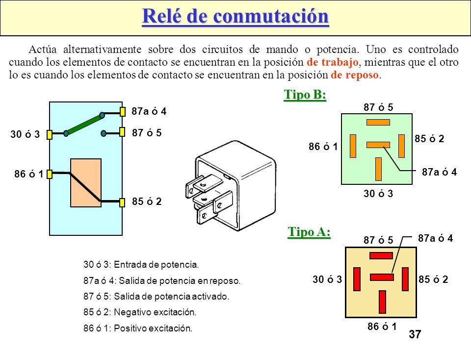 Relé de conmutación Tipo B: Tipo A: