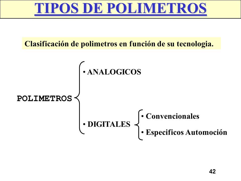 TIPOS DE POLIMETROS POLIMETROS