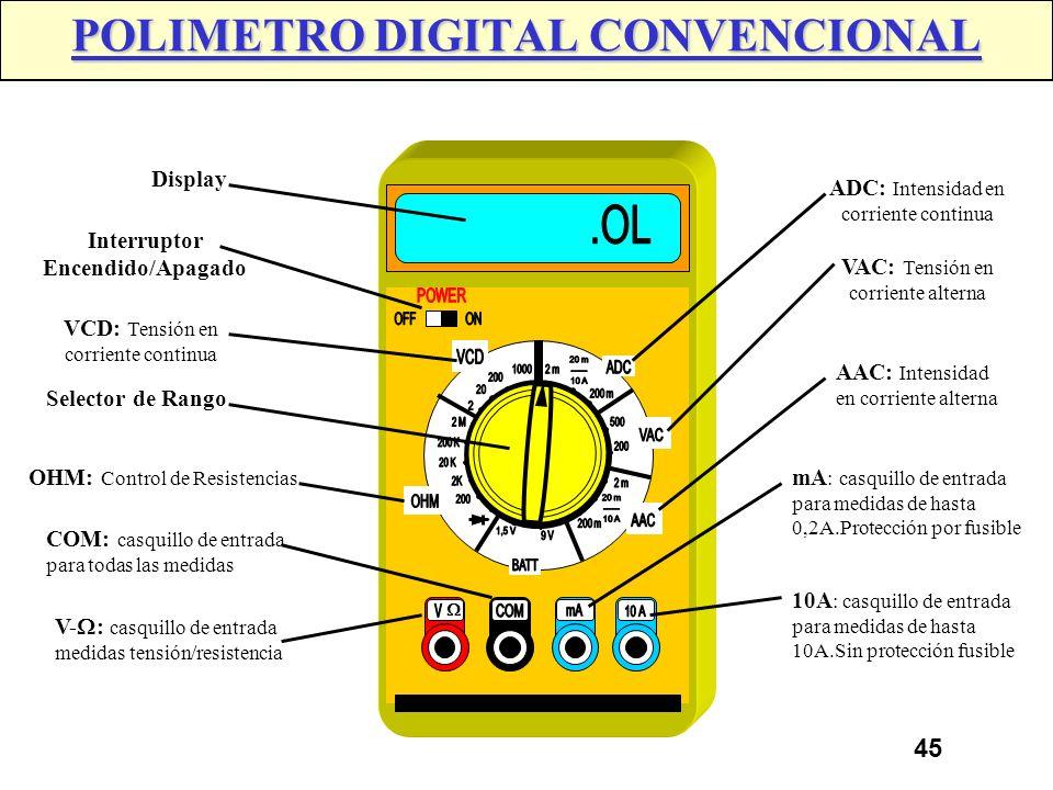 POLIMETRO DIGITAL CONVENCIONAL