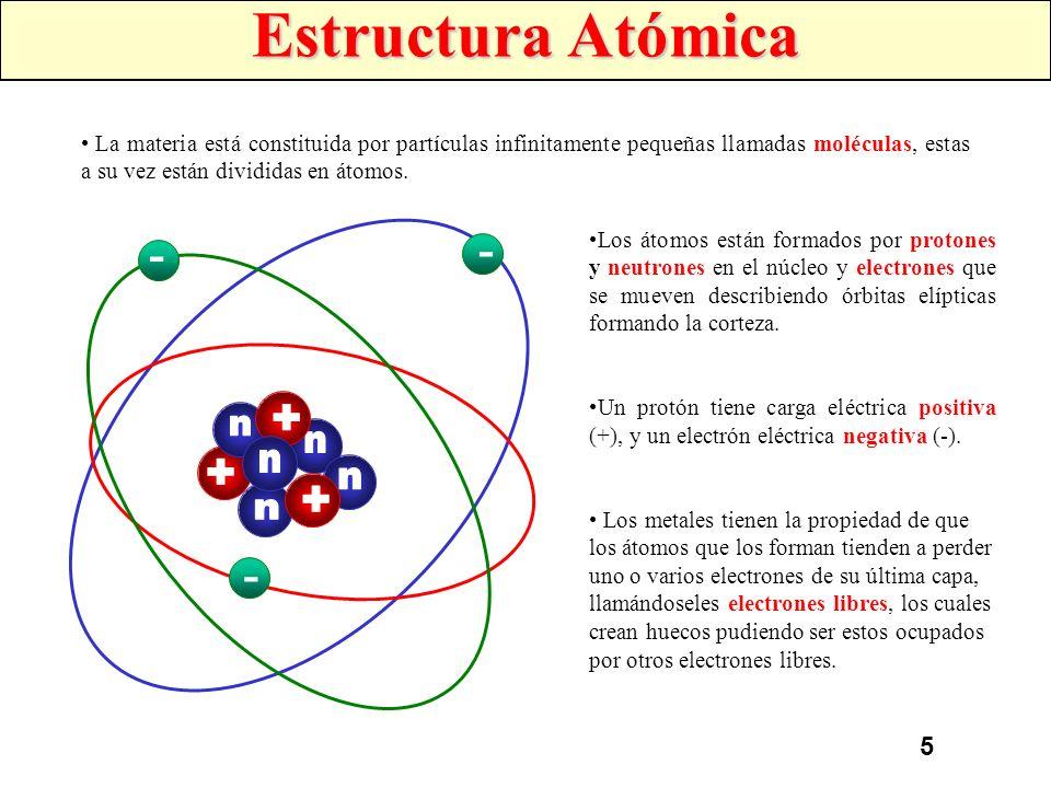 Estructura Atómica La materia está constituida por partículas infinitamente pequeñas llamadas moléculas, estas a su vez están divididas en átomos.