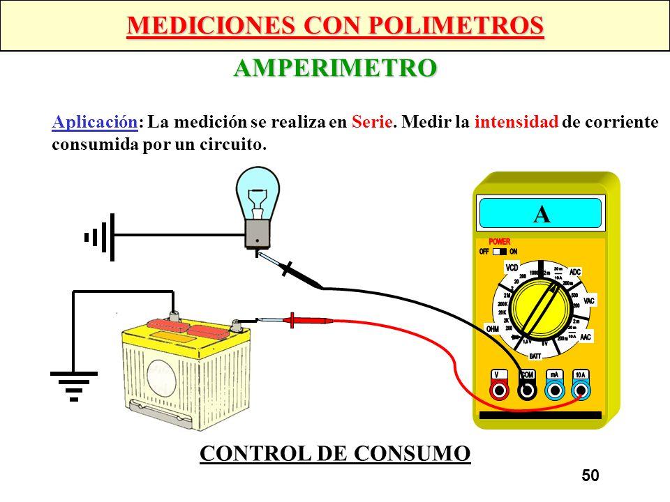 MEDICIONES CON POLIMETROS AMPERIMETRO