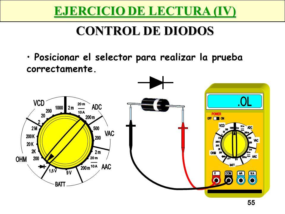EJERCICIO DE LECTURA (IV) CONTROL DE DIODOS