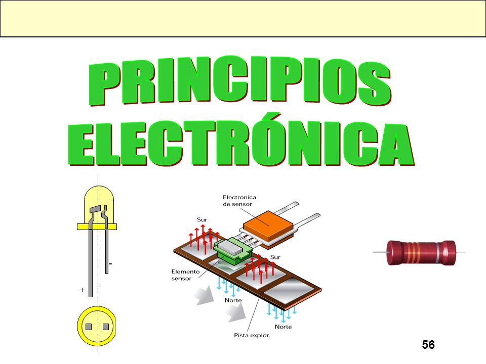 PRINCIPIOS ELECTRÓNICA + -