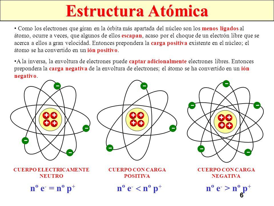 Estructura Atómica - - - nº e- = nº p+ nº e-  nº p+ nº e- > nº p+