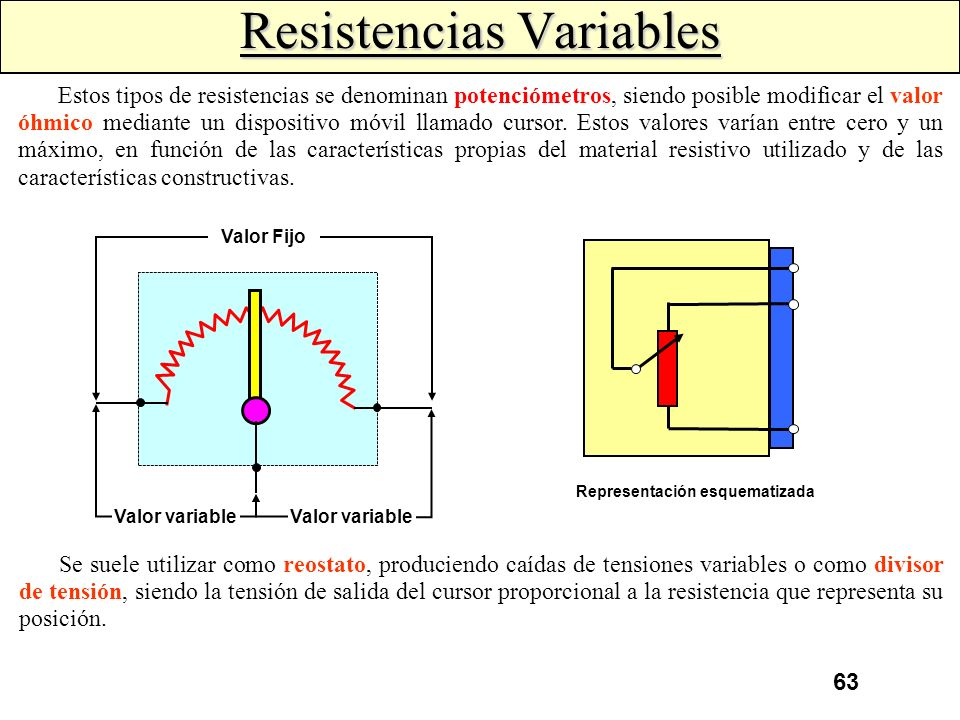 Resistencias Variables