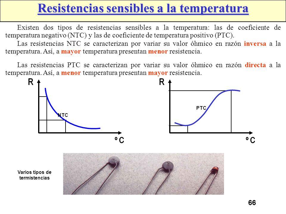 Resistencias sensibles a la temperatura Varios tipos de termistencias